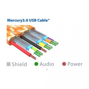 iFi Audio Mercury3.0 High Speed USB3.0-Kabel
