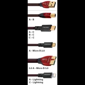 Audioquest Cinnamon USB Kabel