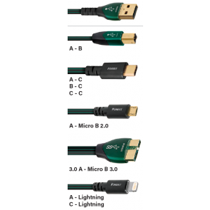 Audioquest Forest USB Kabel